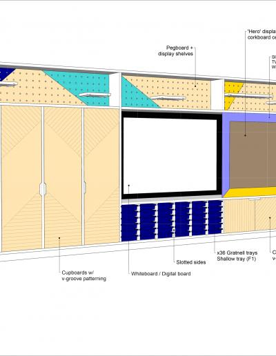 Teacher Wall - Design Option B